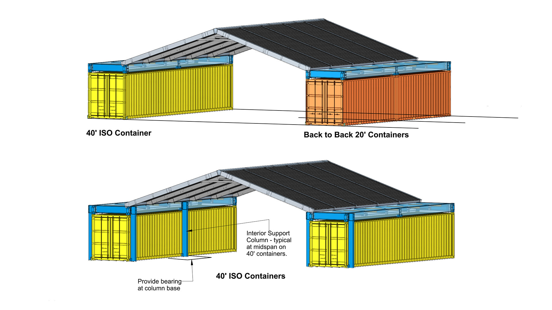 Shipping Containers Swenson Say Fag 233 T